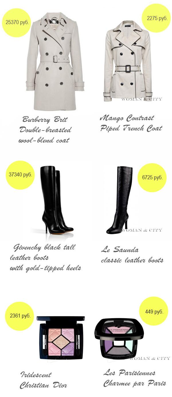 порівняння цін